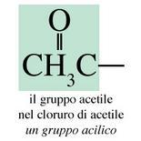 Un gruppo acilico. Fonte: Seyhan Eğe, La Chimica Organica Essenziale, Idelson-Gnocchi, 2008