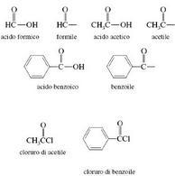 Nomenclatura. Fonte: Seyhan Eğe, La Chimica Organica Essenziale, Idelson-Gnocchi, 2008