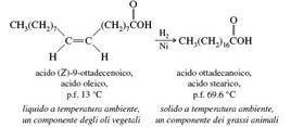 Idrogenazione di oli. Fonte: Seyhan Eğe, La Chimica Organica Essenziale, Idelson-Gnocchi, 2008