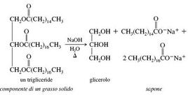 Reazione di saponificazione. Fonte: Seyhan Eğe, La Chimica Organica Essenziale, Idelson-Gnocchi, 2008
