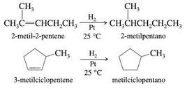 Reazioni di idrogenazione di alcheni. Fonte: Seyhan Eğe, La Chimica Organica Essenziale, Idelson-Gnocchi, 2008