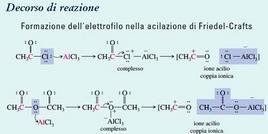 Formazione dell'elettrofilo nella acilazione di Friedel-Crafts. Fonte: Seyhan Eğe, La Chimica Organica Essenziale, Idelson-Gnocchi, 2008