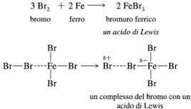 Formazione dell'elettrofilo Br+. Fonte: Seyhan Eğe, La Chimica Organica Essenziale, Idelson-Gnocchi, 2008