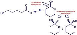 Emiacetale ciclico. Fonte: Seyhan Eğe, La Chimica Organica Essenziale, Idelson-Gnocchi, 2008
