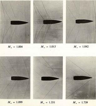 Shadowgraphs di un flusso su un proiettile in volo libero. Si noti l'onda d'urto quasi normale per M ≅ 1.