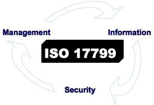 ISO 17799-1: A Code of Best Practice. BS  7799-2: Assessment Process forCertification.
