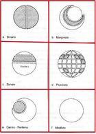 Evoluzione della disciplina. Fonte: Lizza Geopolitica pag. 44