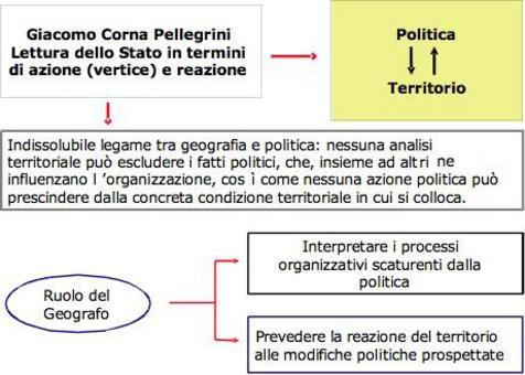 Il territorio subalterno alla politica