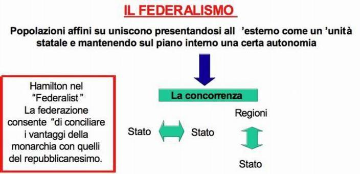 Mezzo di governo utile ad un popolo già legato da vincoli nazionali