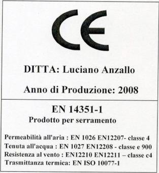 Marchio CE per un serramento – regolamento 2011/305/UE