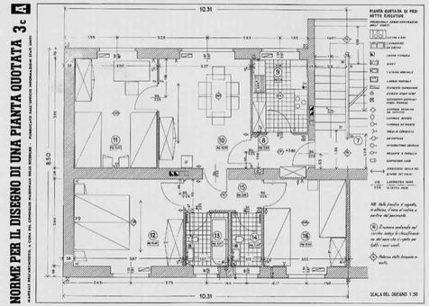 Organismo edilizio e definizione progetto scala 1.50 fonte: manuale dell'architetto CNR