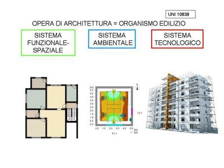UNI 10839 opera di architettura – organismo edilizio  Fonti: iCT@C —-    Waldmann Relux —-Turbosquid