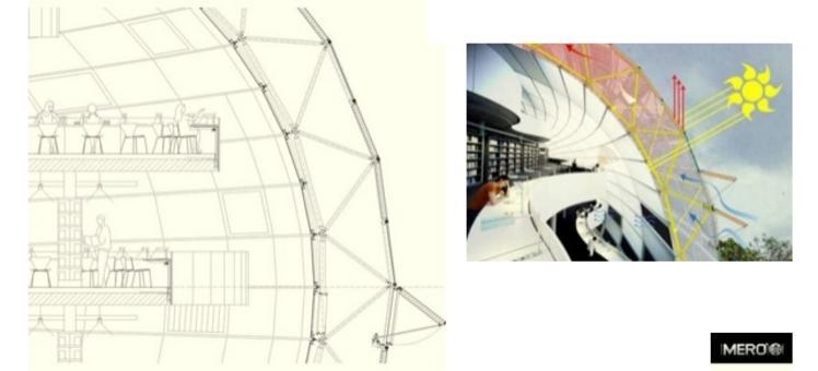 Foto a sinistra tratta da: Foster+partners . Foto a destra tratta da: Architectural