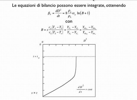 """Dipendenza della velocità di vaporizzazione  dalla temperatura di ebollizione e ambiente a pressione atmosferica (fig. a sinistra), a pressione di 5 bar (fig. a destra), (Lefebvre A., """"Atomization and Sprays"""", Hemisphere Publishing Corp., N.Y., 1989)."""