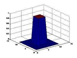 La finestra scorrevole nel caso di un filtro media in 2D di dimensioni 3×3. L'immagine filtrata verrà costruita in modo tale che l'intensità di ogni suo punto sarà la media delle intensita di nove punti adiacenti.