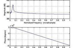 Segnale risultante dal filtraggio del rumore bianco con filtri accordati.