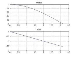 Spettro del sistema media ottenuto mediante: %Spettro della media a due campioni [h f]=freqz([1/2 1/2],1); figure subplot(211),plot(f,abs(h)),grid subplot(212),plot(f,angle(h)),grid
