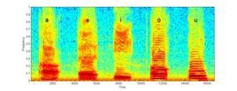 Spettrogramma della sequenza di vocali a e i o u.