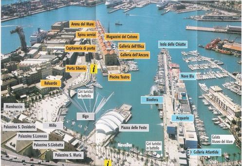Genova . La rigenerazione urbana del porto storico negli anni 2002 -2005 con le diverse destinazioni d'uso degli edifici antichi e nuovi (da sito web del Comune di Genova)