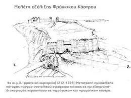 Nafplio. Città portuale fortificata. Il castello sul promontorio in un disegno ricostruttivo.