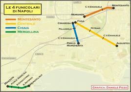 Mappa simbolica delle 4 Funicolari in atto a Napoli dalla fine dell'Ottocento