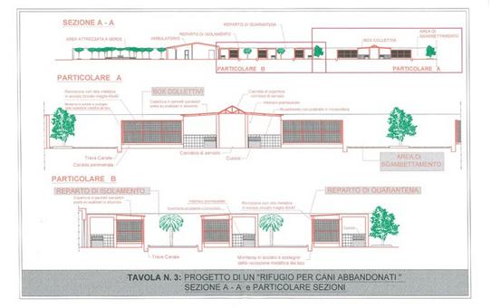 """Esempio di un progetto per la costruzione di un canile """"ideale"""" (progetto curato dal Dr. Giampaolo Crispino)"""
