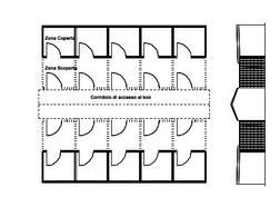 Box individuali (progetto curato dal Dr. Giampaolo Crispino)