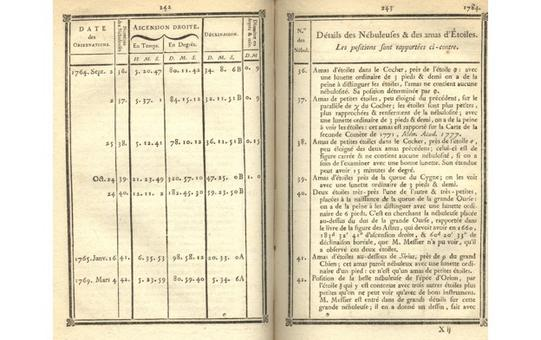 "The page describing the object number 42, in the ""Catalogue des Nébuleuses & des amas d'Étoiles."", published in 1784 by Charles Messier."