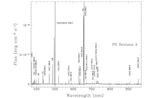 Spectrum of Planetary Nebula, from Magrini et al. (2005). Note the very low continuum, and the impressive emission lines.