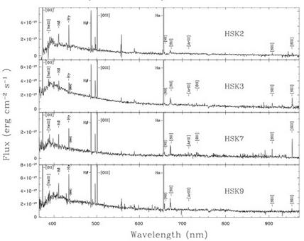Five spectra of Galactic HII regions, from  Magrini et al. (2005).