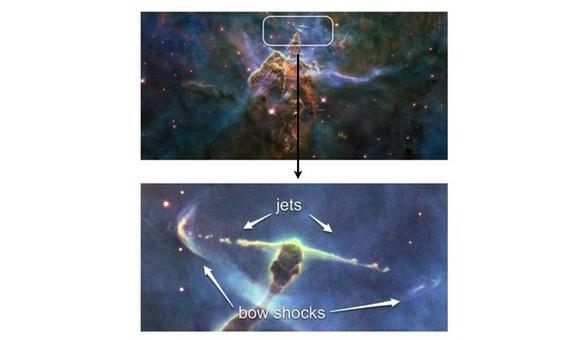 High-resolution images of the HH 901 in the Carina Nebula. Credit: NASA/HST.