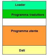 Programma traduttore e schema di sistema operativo.