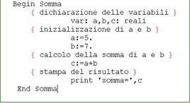 Somma di due numeri in Pascal.