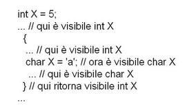 Caratteristiche C++ 2