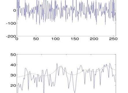 La forma d'onda e lo spettro della consonante /s/