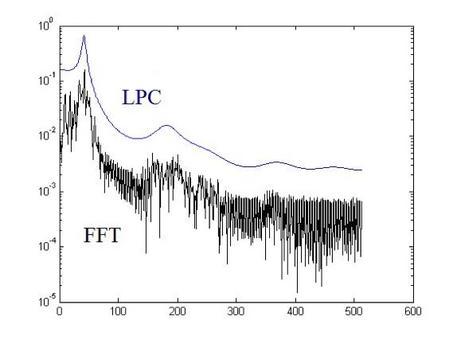 Confronto fra lo spettro LPC (in blu) e lo spettro FFT (in nero) per la vocale /o/