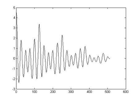 L'autocorrelazione della vocale /o/ (suono periodico)