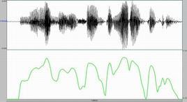 L'andamento nel tempo  dell'intensità in un segnale vocale