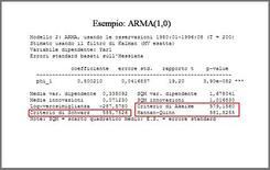 Stima di un processo ARMA(1,0)