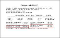 Stima di un processo ARMA(2,1)