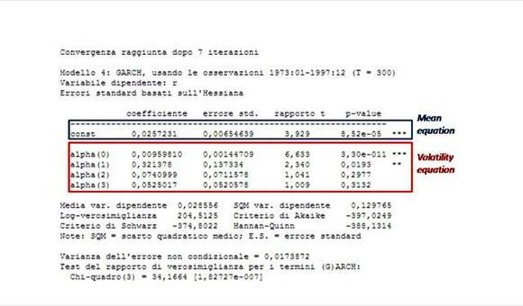 Stima di un modello ARCH(3). I ritardi 2 e 3 non sono significativi. Stimiamo un modello ARCH(1).