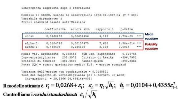 Stima di un ARCH(1).