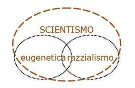 15.5.1Scientismo, Eugenetica e Razzialismo