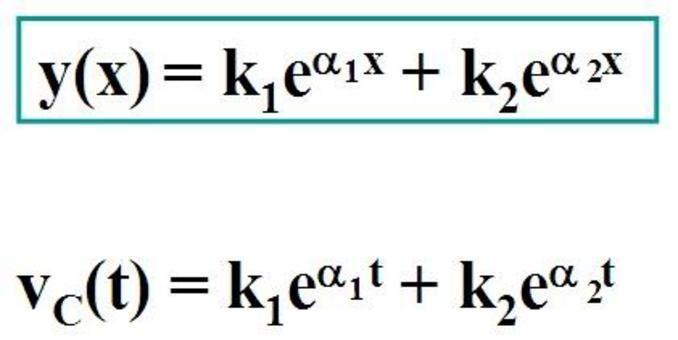 Oscillografo Esercizio II-4
