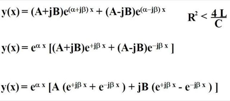 Oscillografo Esercizio II-5