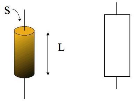 V = RI = caratteristica del resistore.