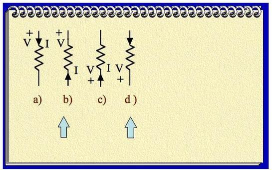 Convenzione del generatore