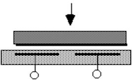 Schema semplificato di un sensore capacitivo di tipo touchpad.