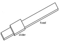 Esempio di inductosyn. Lo slider è un cursore che si muove su una barra fissa alimentata in alternata.