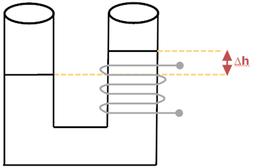 Schema semplificato di un manometro. Il liquido è supposto avere proprietà ferromagnetiche.